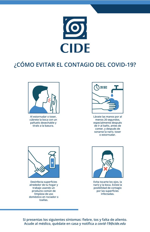 Medidas de protección del CIDE