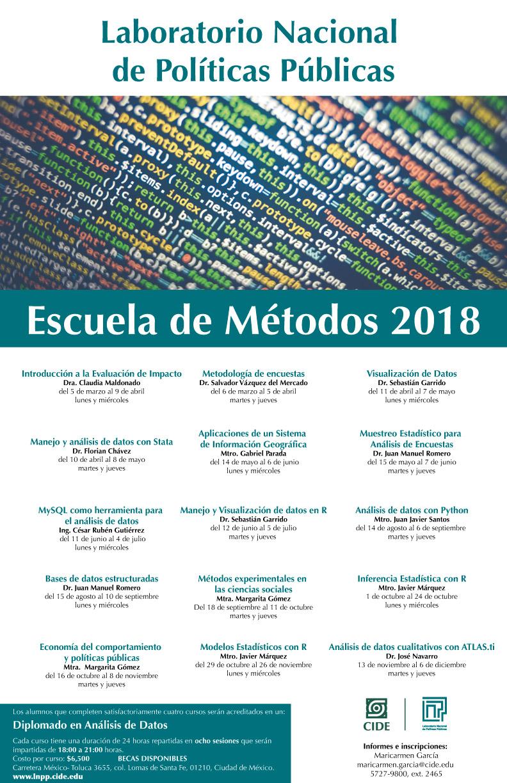 Escuela de Métodos 2018