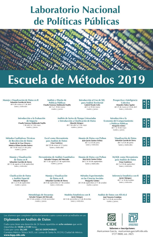 Escuela de Métodos 2019