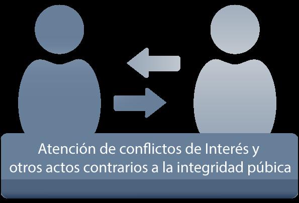 Atención de conflictos de interés y otros actos contrarios a la integridad pública